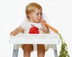 Несколько фактов о питании
