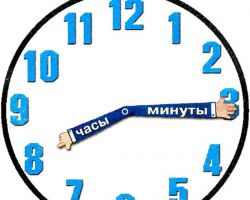 Как научить ребёнка понимать время по часам?